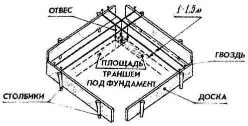 Схема устройства обноски