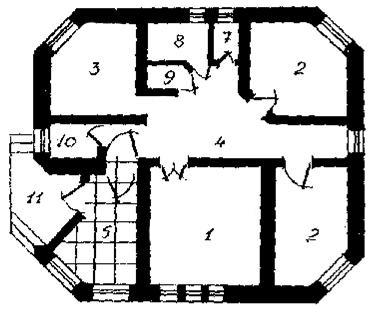Планировка усадебного дома с наименьшими теплопотерями
