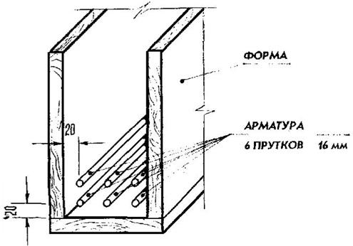 Схема укладки арматуры в форму